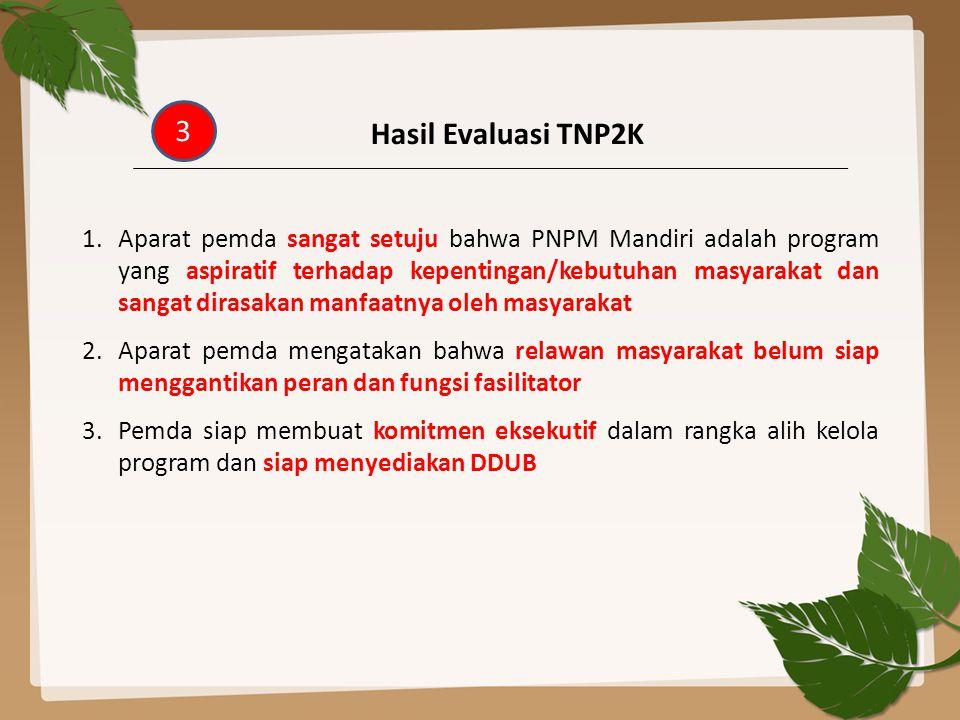 1.Aparat pemda sangat setuju bahwa PNPM Mandiri adalah program yang aspiratif terhadap kepentingan/kebutuhan masyarakat dan sangat dirasakan manfaatny