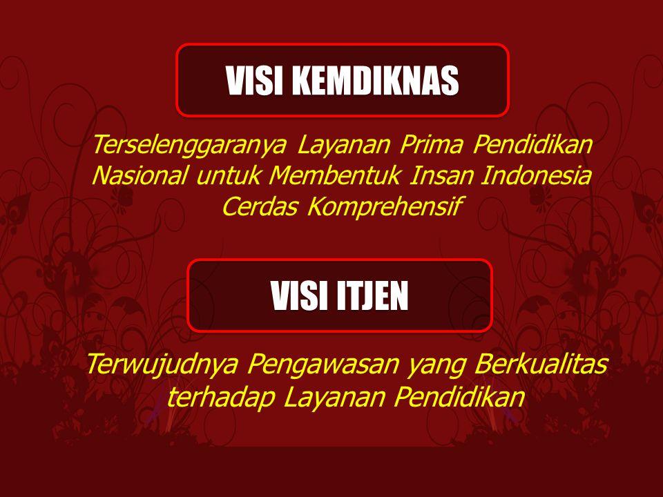 Terselenggaranya Layanan Prima Pendidikan Nasional untuk Membentuk Insan Indonesia Cerdas Komprehensif Terwujudnya Pengawasan yang Berkualitas terhada