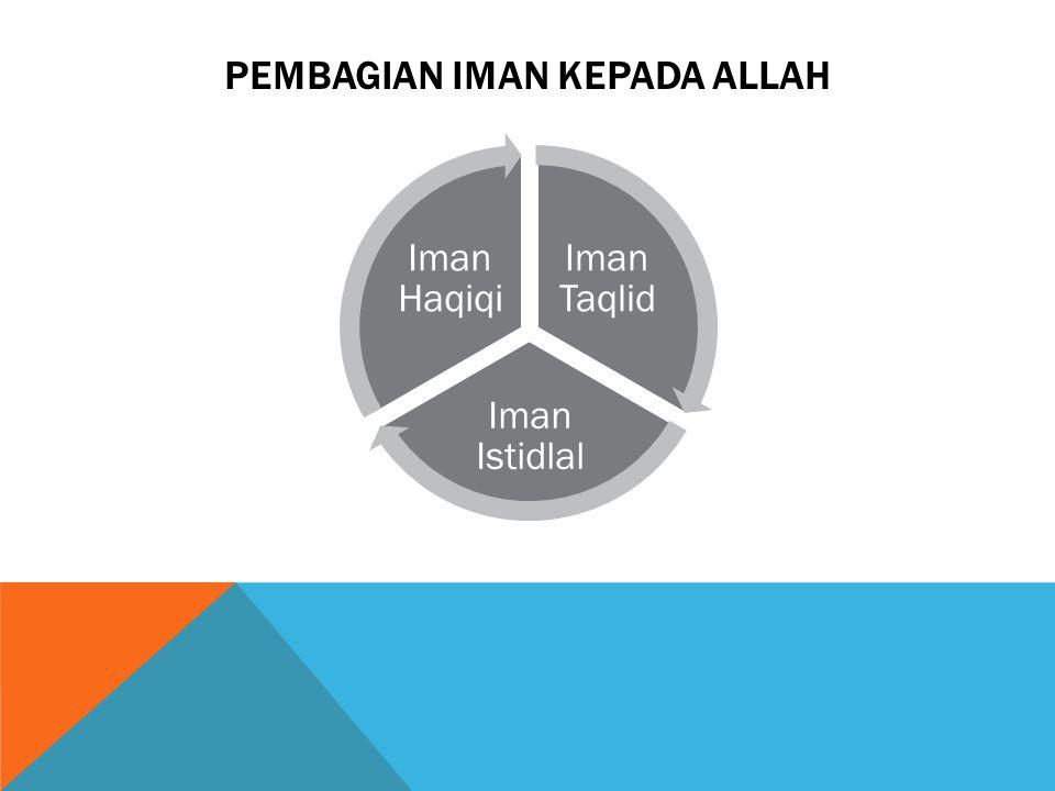 PEMBAGIAN IMAN KEPADA ALLAH Iman Taqlid Iman Istidlal Iman Haqiqi