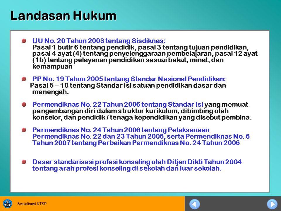 Sosialisasi KTSP Landasan Hukum UU No. 20 Tahun 2003 tentang Sisdiknas: Pasal 1 butir 6 tentang pendidik, pasal 3 tentang tujuan pendidikan, pasal 4 a