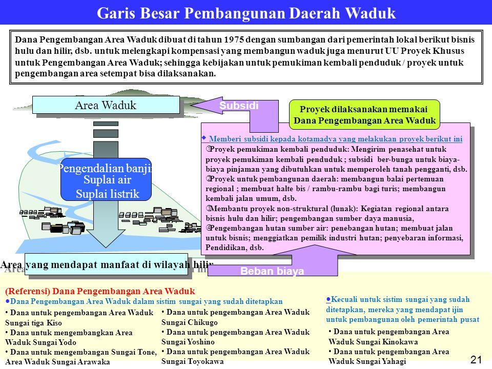 Dana Pengembangan Area Waduk dibuat di tahun 1975 dengan sumbangan dari pemerintah lokal berikut bisnis hulu dan hilir, dsb. untuk melengkapi kompensa