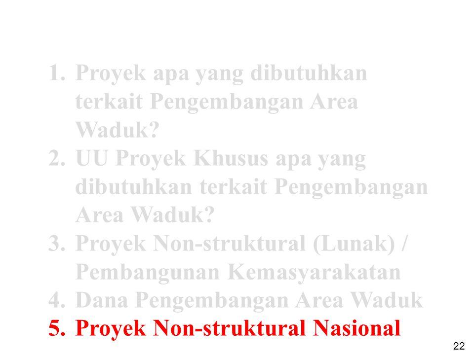22 1.Proyek apa yang dibutuhkan terkait Pengembangan Area Waduk? 2.UU Proyek Khusus apa yang dibutuhkan terkait Pengembangan Area Waduk? 3.Proyek Non-