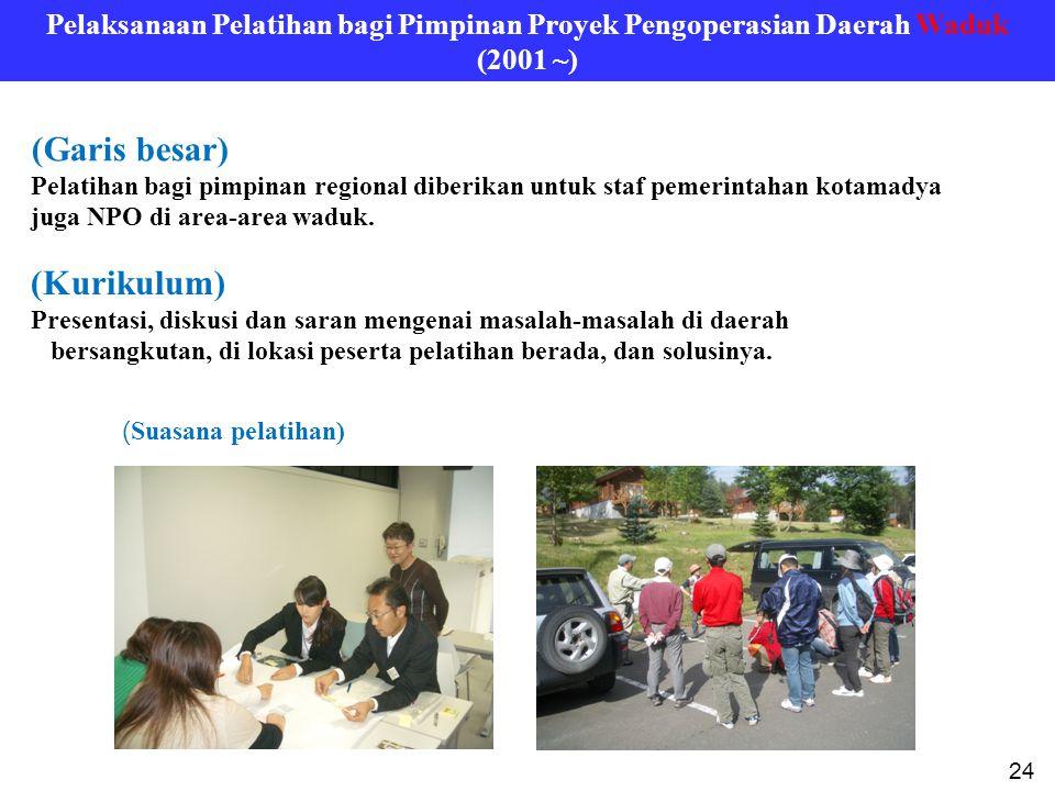 (Garis besar) Pelatihan bagi pimpinan regional diberikan untuk staf pemerintahan kotamadya juga NPO di area-area waduk. (Kurikulum) Presentasi, diskus