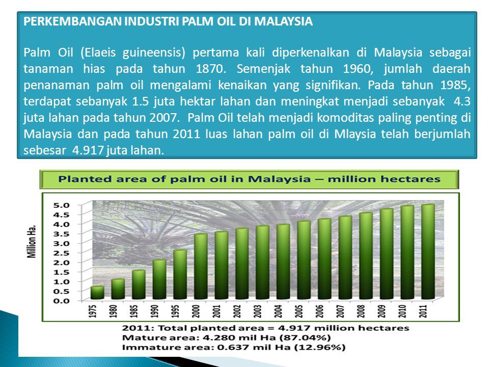 PERKEMBANGAN INDUSTRI PALM OIL DI MALAYSIA Palm Oil (Elaeis guineensis) pertama kali diperkenalkan di Malaysia sebagai tanaman hias pada tahun 1870. S