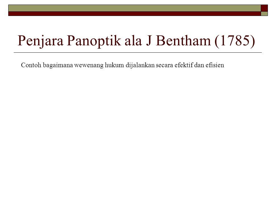 Penjara Panoptik ala J Bentham (1785) Contoh bagaimana wewenang hukum dijalankan secara efektif dan efisien