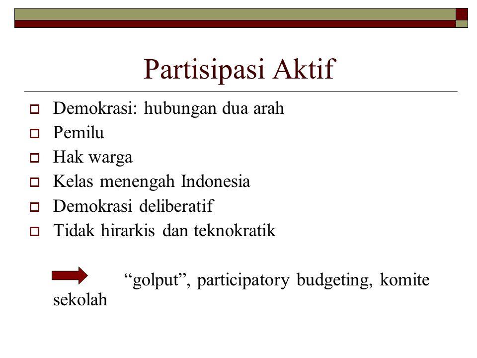 Partisipasi Aktif  Demokrasi: hubungan dua arah  Pemilu  Hak warga  Kelas menengah Indonesia  Demokrasi deliberatif  Tidak hirarkis dan teknokratik golput , participatory budgeting, komite sekolah