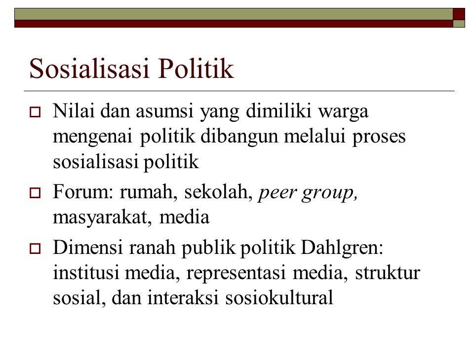 Sosialisasi Politik  Nilai dan asumsi yang dimiliki warga mengenai politik dibangun melalui proses sosialisasi politik  Forum: rumah, sekolah, peer group, masyarakat, media  Dimensi ranah publik politik Dahlgren: institusi media, representasi media, struktur sosial, dan interaksi sosiokultural