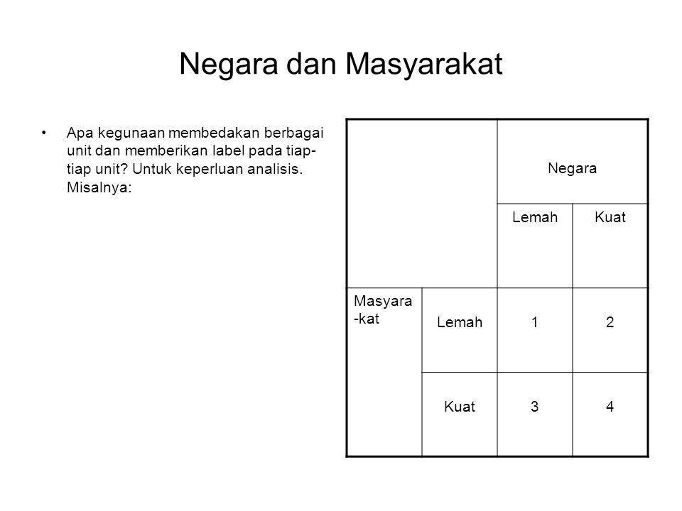 Negara dan Masyarakat Apa kegunaan membedakan berbagai unit dan memberikan label pada tiap- tiap unit? Untuk keperluan analisis. Misalnya: Negara Lema