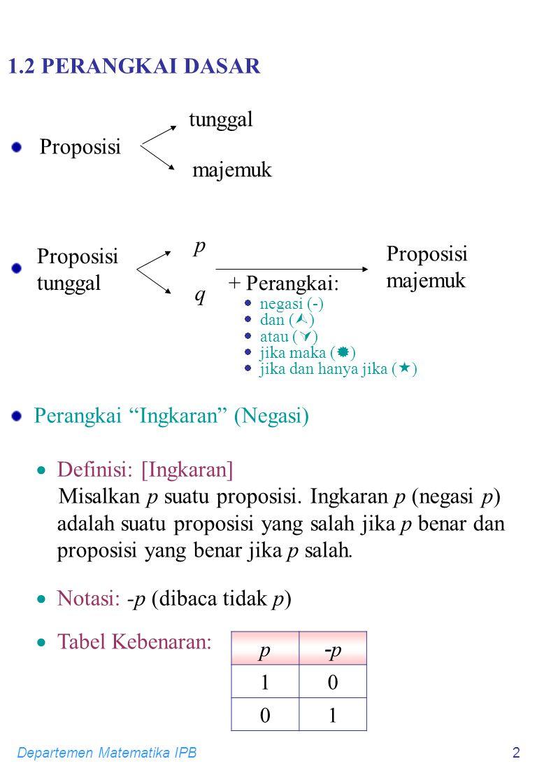 Departemen Matematika IPB2 1.2 PERANGKAI DASAR Proposisi Perangkai Ingkaran (Negasi)  Definisi: [Ingkaran] Misalkan p suatu proposisi.