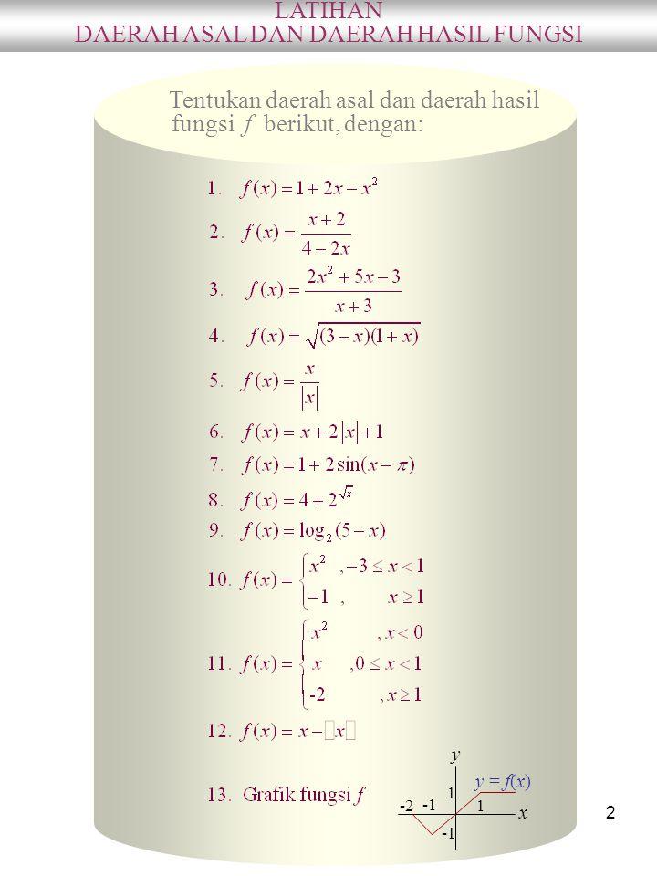 2 -2 1 1 y = f(x) x y LATIHAN DAERAH ASAL DAN DAERAH HASIL FUNGSI Tentukan daerah asal dan daerah hasil fungsi f berikut, dengan: