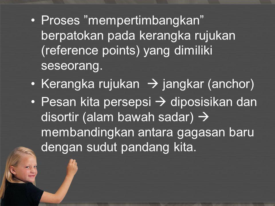 """Proses """"mempertimbangkan"""" berpatokan pada kerangka rujukan (reference points) yang dimiliki seseorang. Kerangka rujukan  jangkar (anchor) Pesan kita"""