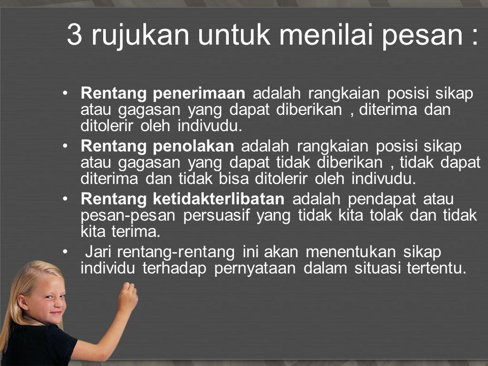 3 rujukan untuk menilai pesan : Rentang penerimaan adalah rangkaian posisi sikap atau gagasan yang dapat diberikan, diterima dan ditolerir oleh indivu