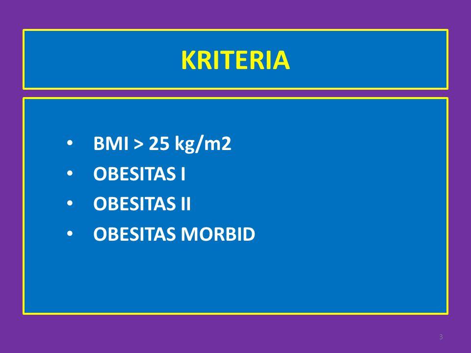 KRITERIA BMI > 25 kg/m2 OBESITAS I OBESITAS II OBESITAS MORBID 3