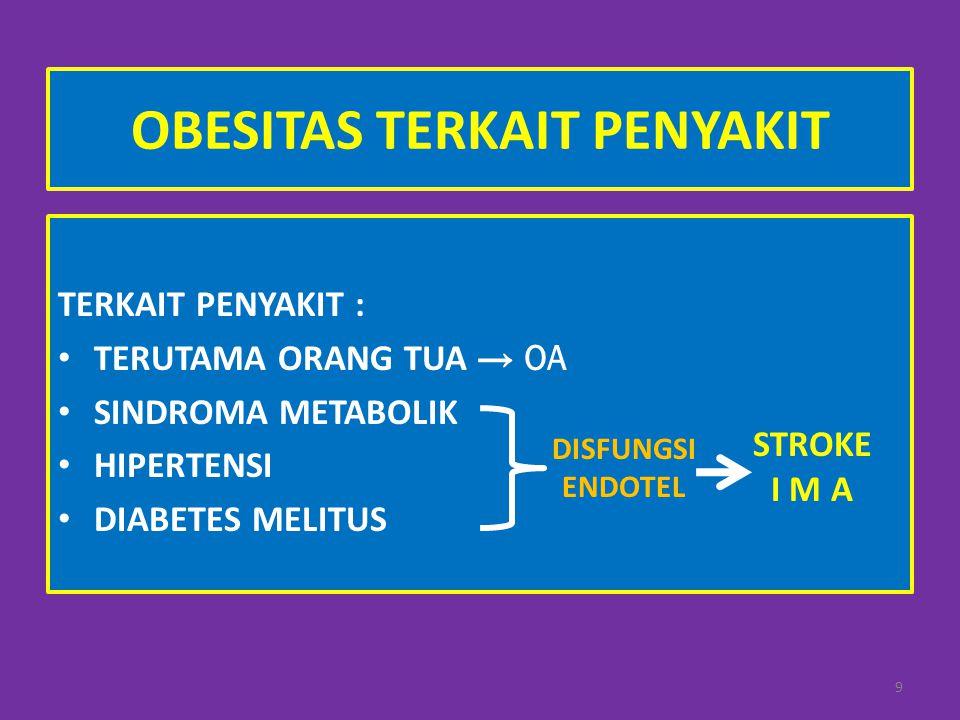 OBESITAS TERKAIT GANGGUAN HORMONAL TESTOSTERON MENURUN 10