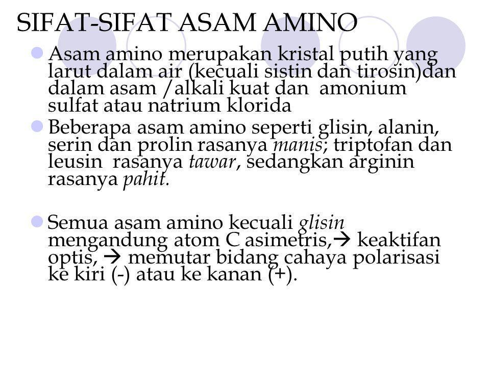 SIFAT-SIFAT ASAM AMINO Asam amino merupakan kristal putih yang larut dalam air (kecuali sistin dan tirosin)dan dalam asam /alkali kuat dan amonium sulfat atau natrium klorida Beberapa asam amino seperti glisin, alanin, serin dan prolin rasanya manis ; triptofan dan leusin rasanya tawar, sedangkan arginin rasanya pahit.