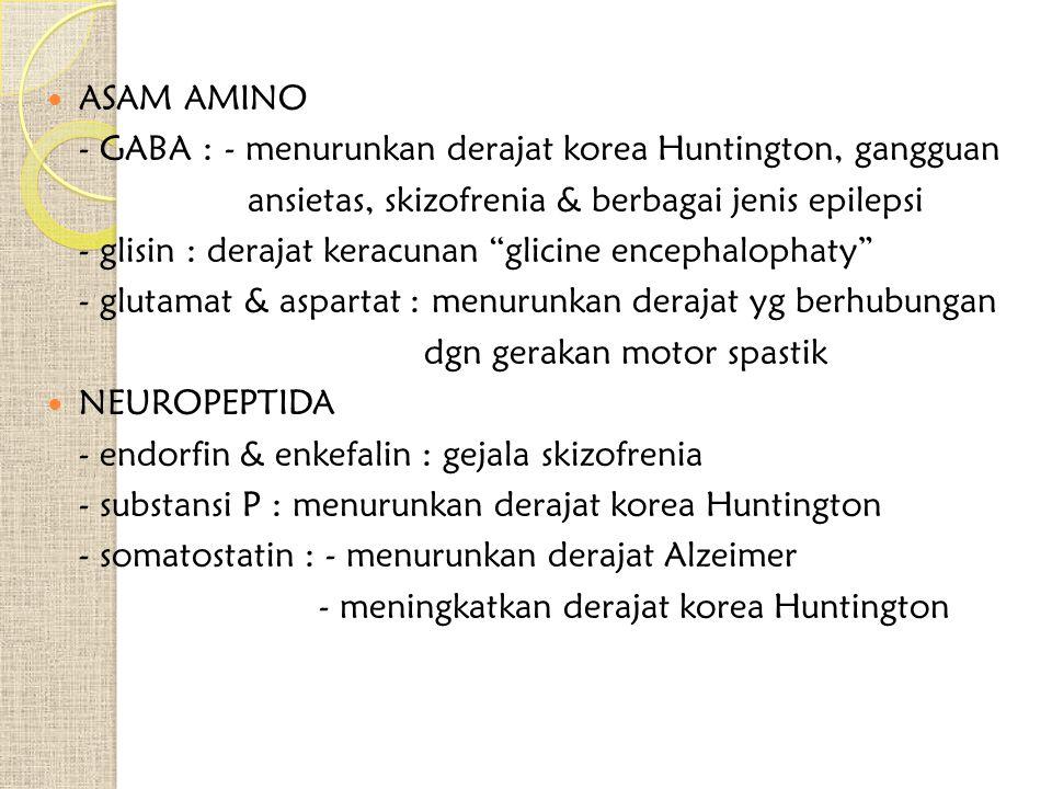 ASAM AMINO - GABA : - menurunkan derajat korea Huntington, gangguan ansietas, skizofrenia & berbagai jenis epilepsi - glisin : derajat keracunan glicine encephalophaty - glutamat & aspartat : menurunkan derajat yg berhubungan dgn gerakan motor spastik NEUROPEPTIDA - endorfin & enkefalin : gejala skizofrenia - substansi P : menurunkan derajat korea Huntington - somatostatin : - menurunkan derajat Alzeimer - meningkatkan derajat korea Huntington