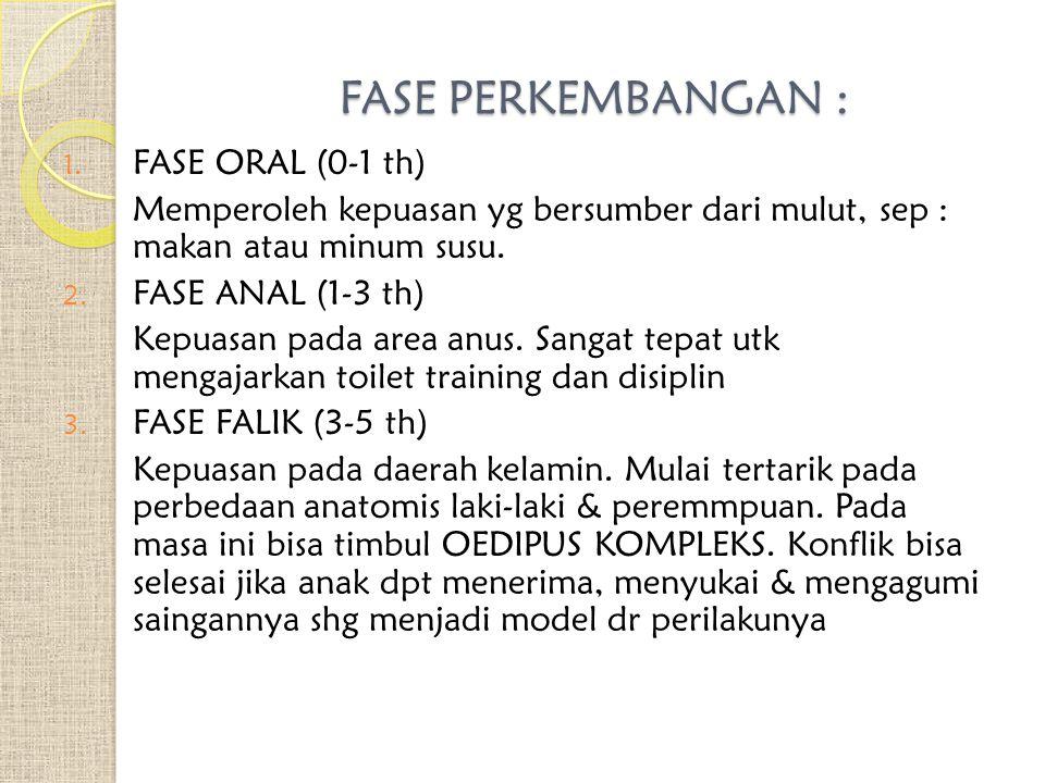 FASE PERKEMBANGAN : 1. FASE ORAL (0-1 th) Memperoleh kepuasan yg bersumber dari mulut, sep : makan atau minum susu. 2. FASE ANAL (1-3 th) Kepuasan pad
