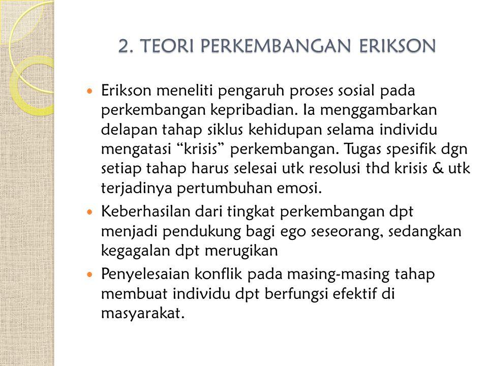 2. TEORI PERKEMBANGAN ERIKSON Erikson meneliti pengaruh proses sosial pada perkembangan kepribadian. Ia menggambarkan delapan tahap siklus kehidupan s