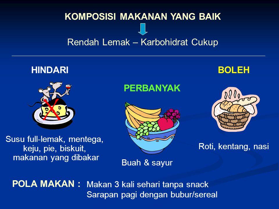 KOMPOSISI MAKANAN YANG BAIK Rendah Lemak – Karbohidrat Cukup Buah & sayur HINDARI Susu full-lemak, mentega, keju, pie, biskuit, makanan yang dibakar PERBANYAK BOLEH Roti, kentang, nasi X POLA MAKAN : Makan 3 kali sehari tanpa snack Sarapan pagi dengan bubur/sereal