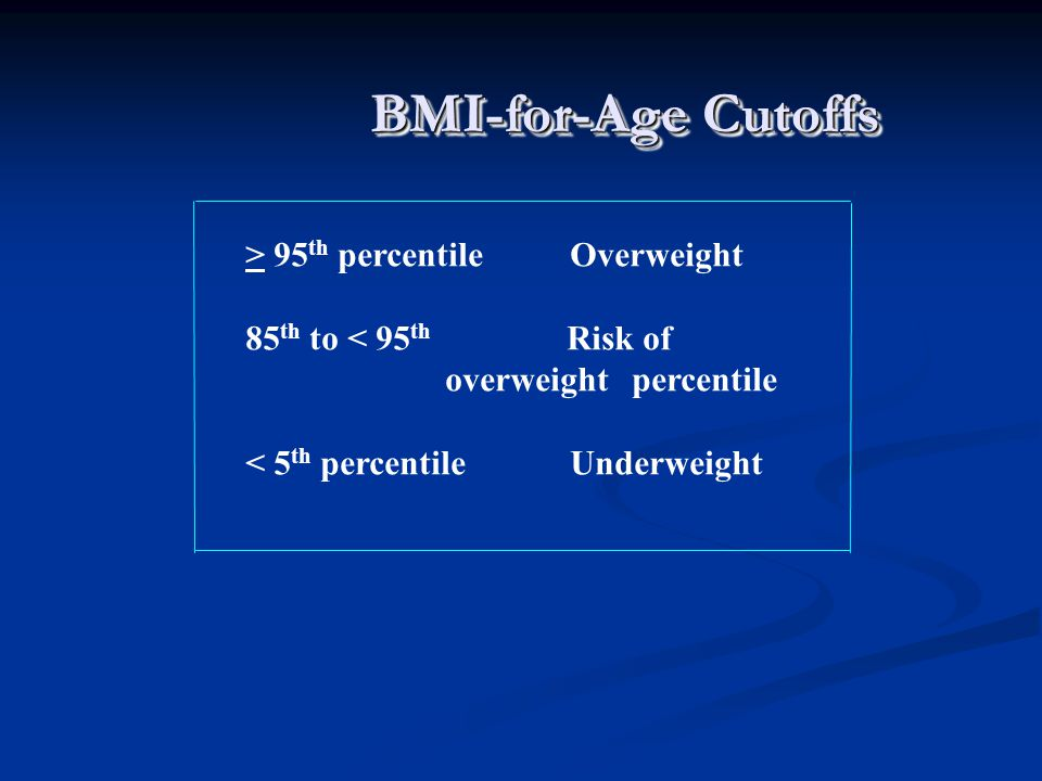 BMI-for-Age Cutoffs > 95 th percentile Overweight 85 th to < 95 th Risk of overweight percentile < 5 th percentile Underweight