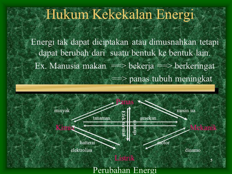 5 Hukum Kekekalan Energi Energi tak dapat diciptakan atau dimusnahkan tetapi dapat berubah dari suatu bentuk ke bentuk lain.