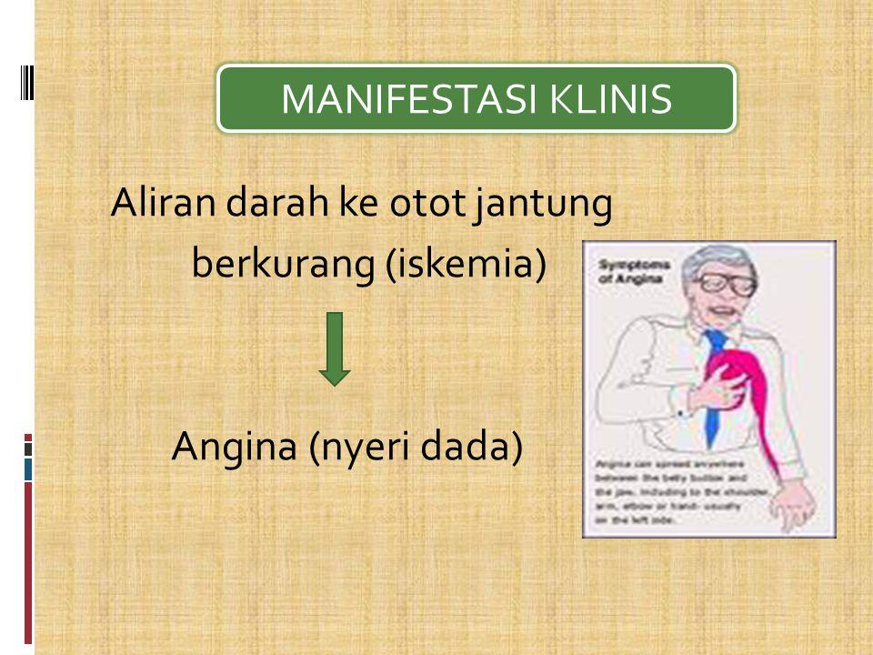Aliran darah ke otot jantung berkurang (iskemia) Angina (nyeri dada) MANIFESTASI KLINIS