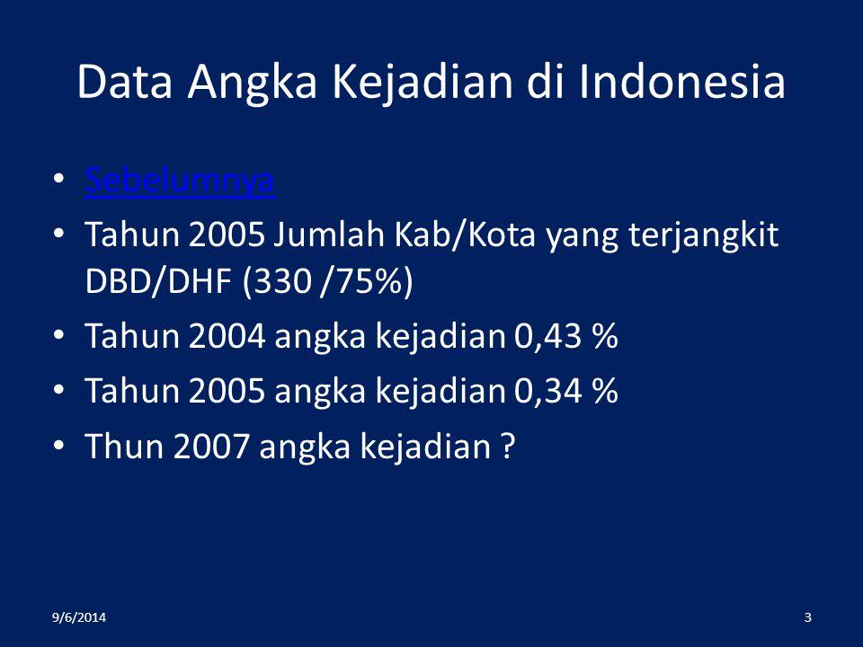 Data Angka Kejadian di Indonesia Sebelumnya Tahun 2005 Jumlah Kab/Kota yang terjangkit DBD/DHF (330 /75%) Tahun 2004 angka kejadian 0,43 % Tahun 2005