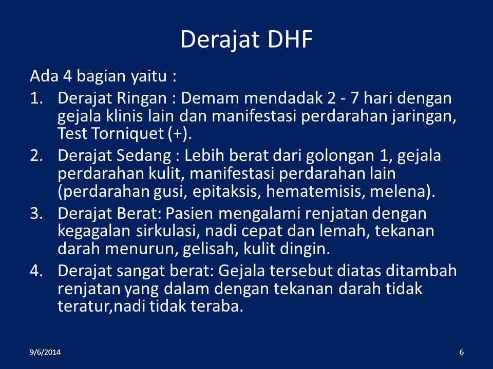 CaRa Penularan Ditularkan oleh nyamuk ades agypti Nyamuk ini mendapatkan virus dengue sewaktu mengigit atau menghisap darah orang yang  Sakit DHF  Tidak Sakit DHF tapi dalam darah mengandung virus dengue 9/6/2014DHF_Sunardi7