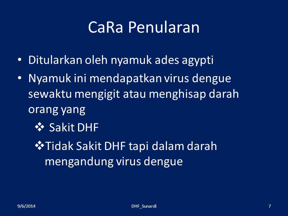 CaRa Penularan Ditularkan oleh nyamuk ades agypti Nyamuk ini mendapatkan virus dengue sewaktu mengigit atau menghisap darah orang yang  Sakit DHF  T