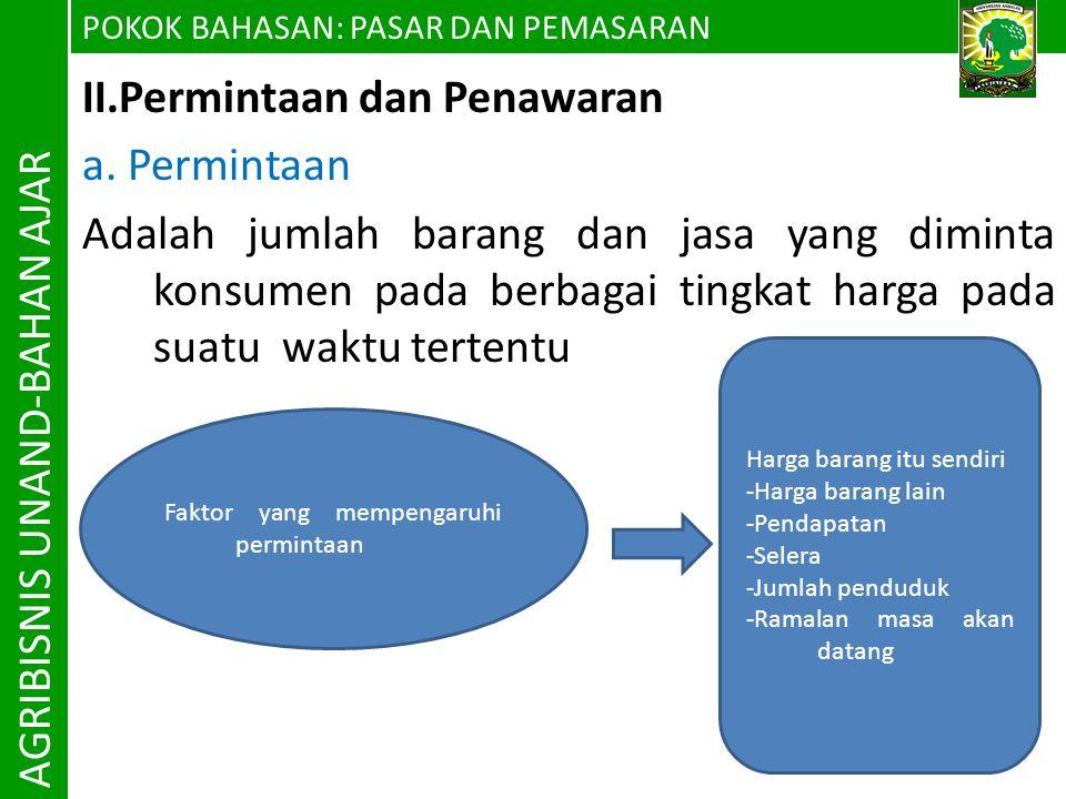 POKOK BAHASAN: PASAR DAN PEMASARAN AGRIBISNIS UNAND-BAHAN AJAR II.Permintaan dan Penawaran a. Permintaan Adalah jumlah barang dan jasa yang diminta ko