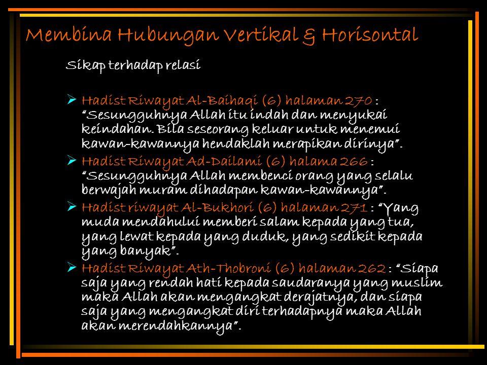 "Membina Hubungan Vertikal & Horisontal Sikap terhadap relasi  Hadist Riwayat Al-Baihaqi (6) halaman 270 : ""Sesungguhnya Allah itu indah dan menyukai"