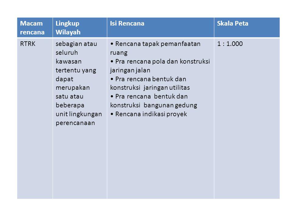 Macam rencana Lingkup Wilayah Isi RencanaSkala Peta RTRKsebagian atau seluruh kawasan tertentu yang dapat merupakan satu atau beberapa unit lingkungan