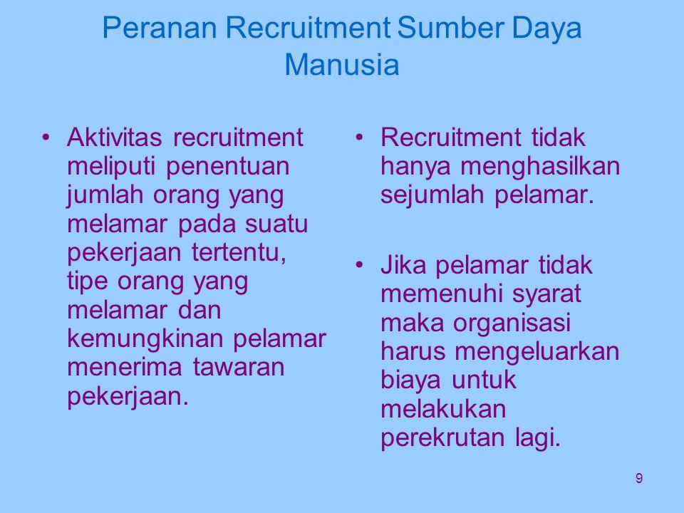 9 Peranan Recruitment Sumber Daya Manusia Aktivitas recruitment meliputi penentuan jumlah orang yang melamar pada suatu pekerjaan tertentu, tipe orang yang melamar dan kemungkinan pelamar menerima tawaran pekerjaan.