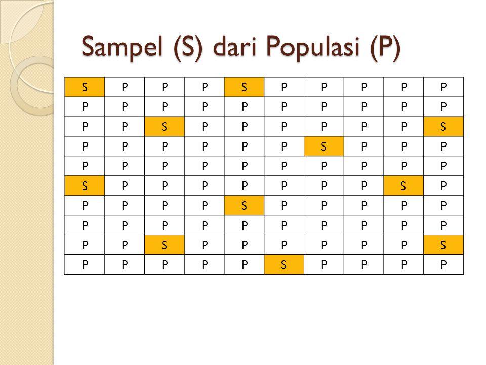 Teknik-teknik sampling A.