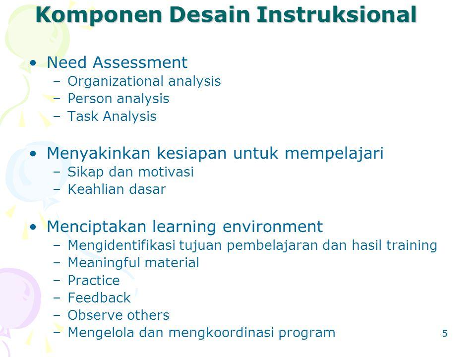 5 Komponen Desain Instruksional Need Assessment –Organizational analysis –Person analysis –Task Analysis Menyakinkan kesiapan untuk mempelajari –Sikap