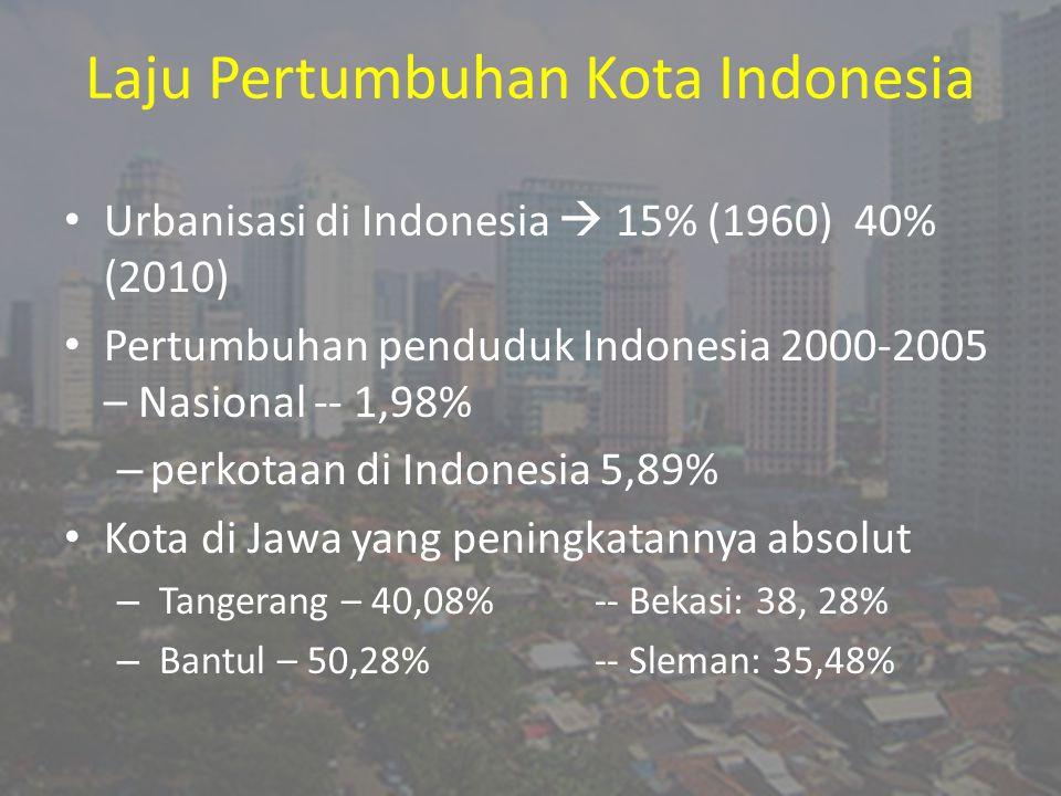 Laju Pertumbuhan Kota Indonesia Urbanisasi di Indonesia  15% (1960) 40% (2010) Pertumbuhan penduduk Indonesia 2000-2005 – Nasional -- 1,98% – perkota