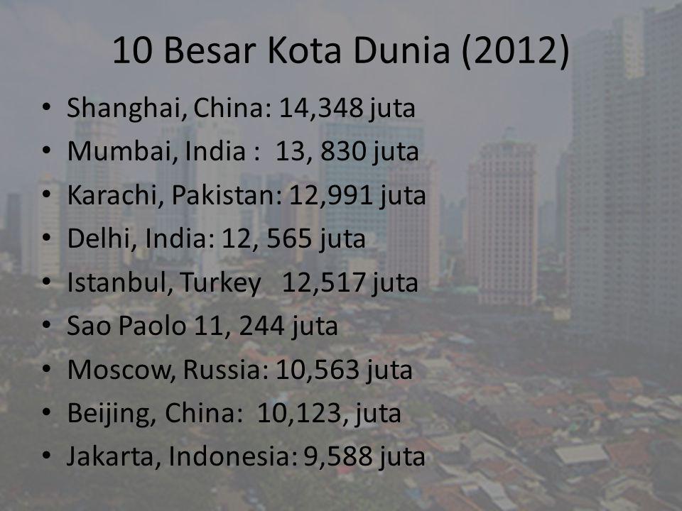 10 Besar Kota Dunia (2012) Shanghai, China: 14,348 juta Mumbai, India : 13, 830 juta Karachi, Pakistan: 12,991 juta Delhi, India: 12, 565 juta Istanbu