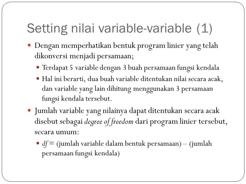 Setting nilai variable-variable (1) Dengan memperhatikan bentuk program linier yang telah dikonversi menjadi persamaan; Terdapat 5 variable dengan 3 buah persamaan fungsi kendala Hal ini berarti, dua buah variable ditentukan nilai secara acak, dan variable yang lain dihitung menggunakan 3 persamaan fungsi kendala tersebut.