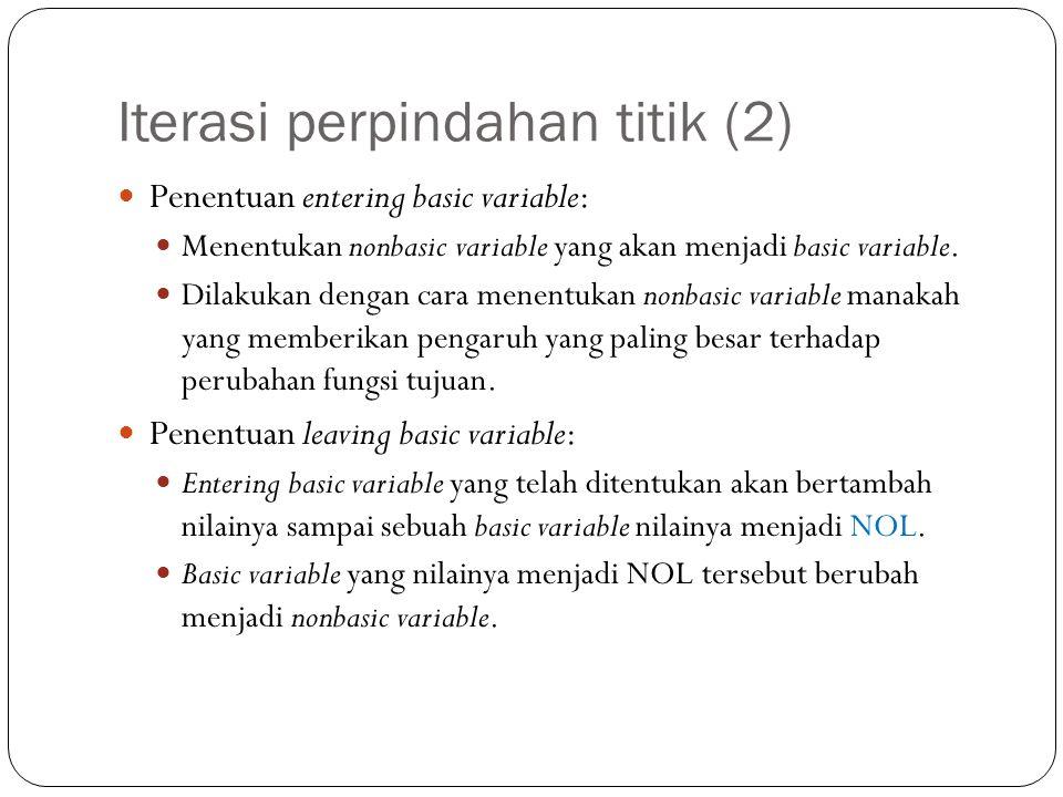 Iterasi perpindahan titik (2) Penentuan entering basic variable: Menentukan nonbasic variable yang akan menjadi basic variable.