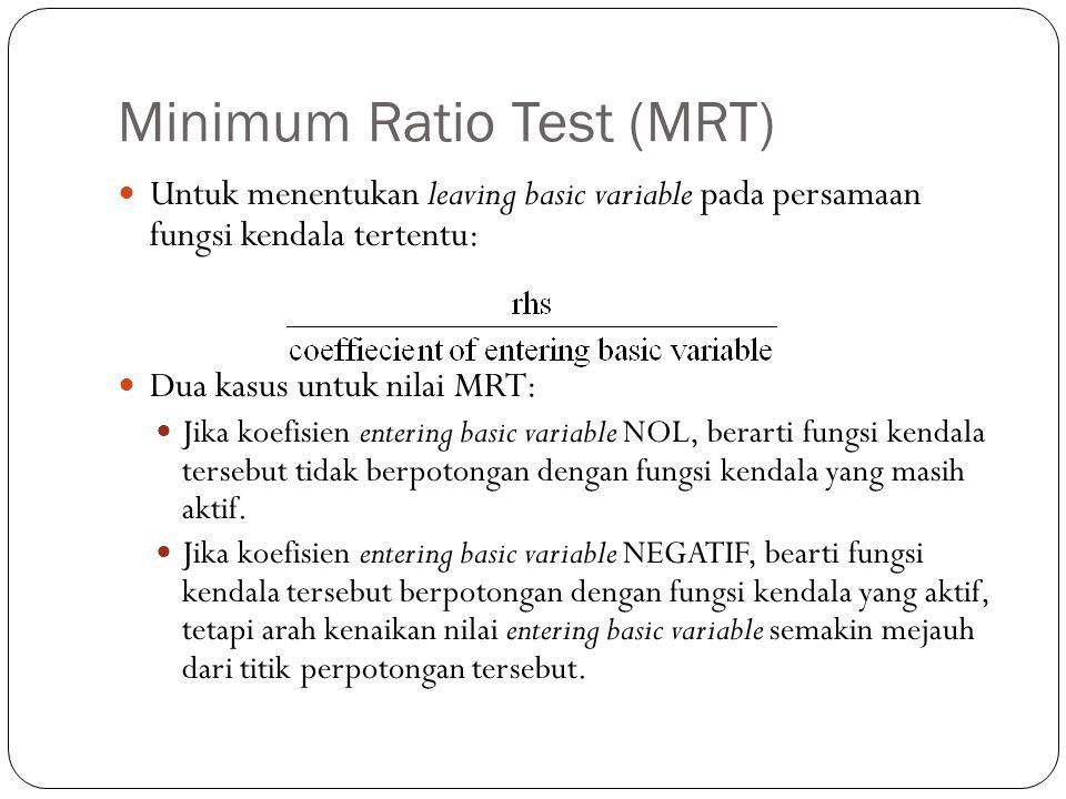 Minimum Ratio Test (MRT) Untuk menentukan leaving basic variable pada persamaan fungsi kendala tertentu: Dua kasus untuk nilai MRT: Jika koefisien entering basic variable NOL, berarti fungsi kendala tersebut tidak berpotongan dengan fungsi kendala yang masih aktif.