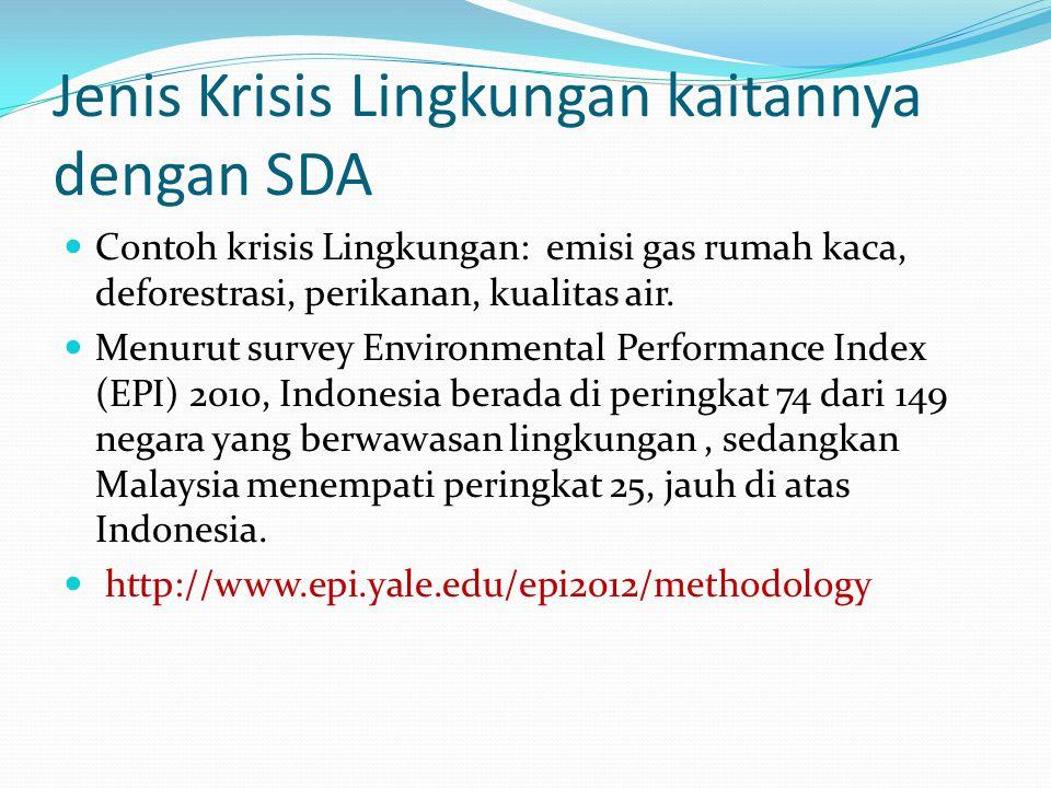 Jenis Krisis Lingkungan kaitannya dengan SDA Contoh krisis Lingkungan: emisi gas rumah kaca, deforestrasi, perikanan, kualitas air.