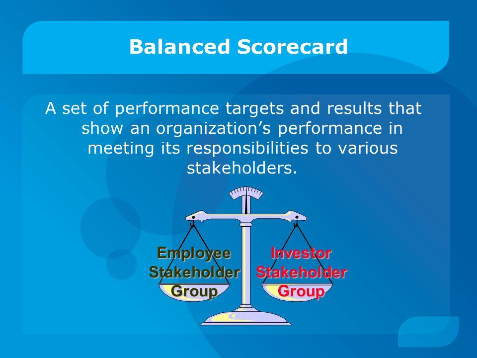  Dalam kajian kedua, Kaplan & Norton (1993) menjelaskan bahwa pengukuran yang efektif harus merupakan bagian yang integral dari proses manajemen.