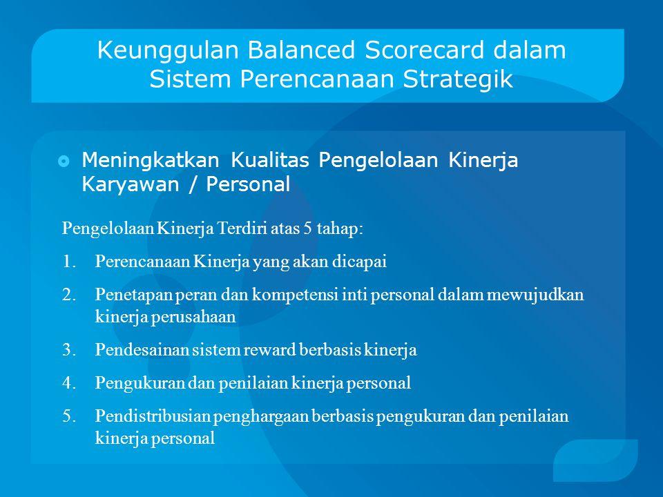 Keunggulan Balanced Scorecard dalam Sistem Perencanaan Strategik TERUKUR IIF WE CAN ACCOUNT IT……WE CAN MANAGE IT IIF WE CAN MANAGE IT……..WE CAN AC