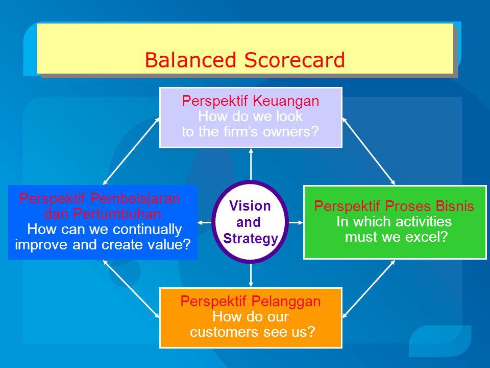  Meningkatkan Kualitas Pengelolaan Kinerja Karyawan / Personal Keunggulan Balanced Scorecard dalam Sistem Perencanaan Strategik Pengelolaan Kinerja Terdiri atas 5 tahap: 1.Perencanaan Kinerja yang akan dicapai 2.Penetapan peran dan kompetensi inti personal dalam mewujudkan kinerja perusahaan 3.Pendesainan sistem reward berbasis kinerja 4.Pengukuran dan penilaian kinerja personal 5.Pendistribusian penghargaan berbasis pengukuran dan penilaian kinerja personal