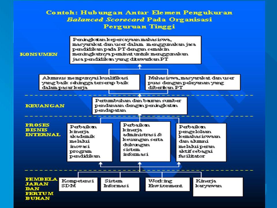 a Leading & Enlightening U N I V E R S I T Y VISI Menjadi Universitas yang unggul dalam pengembangan ilmu dan teknologi dengan berlandaskan nilai-nilai Islam untuk kemaslahatan umat Meningkatkan harkat manusia dalam upaya meneguhkan nilai-nilai kemanusiaan dan peradaban; Berperan sebagai pusat pengembangan Muhammadiyah (untuk menyejahterakan dan mencerdaskan umat); Mendukung pengembangan Yogyakarta sebagai wilayah yang menghargai keragaman budaya; Menyelenggarakan pendidikan, penelitian dan pengembangan masyarakat secara profesional; Mengembangkan peserta didik agar menjadi lulusan yang berakhlak mulia, berwawasan dan berkemampuan tinggi dalam ilmu pengetahuan dan teknologi.