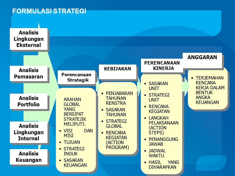 FORMULASI STRATEGI ARAHANGLOBALYANGBERSIFATSTRATEJIKMELIPUTI: VISI DAN MISI TUJUAN STRATEGIINDUK SASARANKEUANGAN ARAHANGLOBALYANGBERSIFATSTRATEJIKMELIPUTI: VISI DAN MISI TUJUAN STRATEGIINDUK SASARANKEUANGAN Perencanaan Strategik Analisis Lingkungan Eksternal Analisis Pemasaran Analisis Portfolio Analisis Lingkungan Internal Analisis Keuangan PENJABARANTAHUNANRENSTRA SASARANTAHUNAN STRATEGIGLOBAL RENCANAKEGIATAN(ACTIONPROGRAM) PENJABARANTAHUNANRENSTRA SASARANTAHUNAN STRATEGIGLOBAL RENCANAKEGIATAN(ACTIONPROGRAM) SASARANUNIT STRATEGIUNIT RENCANAKEGIATAN LANGKAHPELAKSANAAN(ACTIONSTEPS) PENANGGUNGJAWAB JADWALWAKTU HASIL YANG DIHARAPKAN SASARANUNIT STRATEGIUNIT RENCANAKEGIATAN LANGKAHPELAKSANAAN(ACTIONSTEPS) PENANGGUNGJAWAB JADWALWAKTU HASIL YANG DIHARAPKAN PERENCANAAN KINERJA TERJEMAHANRENCANAKERJA DALAM BENTUKANGKAKEUANGAN KEBIJAKAN ANGGARAN