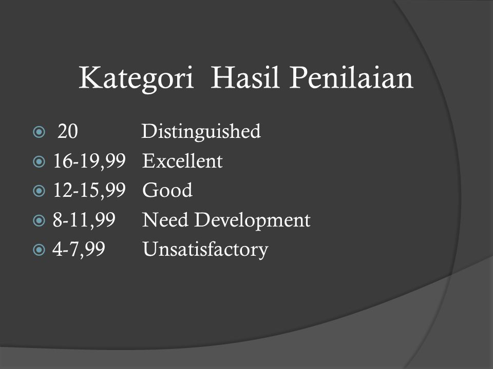 Kategori Hasil Penilaian  20 Distinguished  16-19,99 Excellent  12-15,99 Good  8-11,99 Need Development  4-7,99 Unsatisfactory