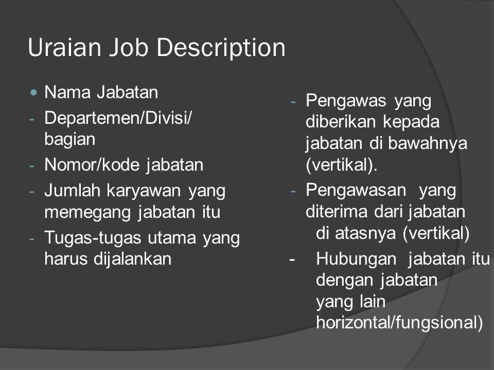 Uraian Job Description Nama Jabatan - Departemen/Divisi/ bagian - Nomor/kode jabatan - Jumlah karyawan yang memegang jabatan itu - Tugas-tugas utama y