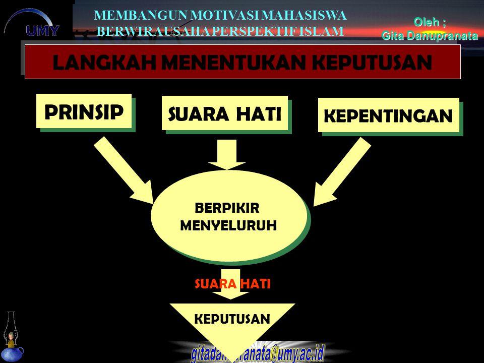 MEMBANGUN MOTIVASI MAHASISWA BERWIRAUSAHA PERSPEKTIF ISLAM Oleh ; Gita Danupranata LANGKAH MENENTUKAN KEPUTUSAN LANGKAH MENENTUKAN KEPUTUSAN PRINSIP S