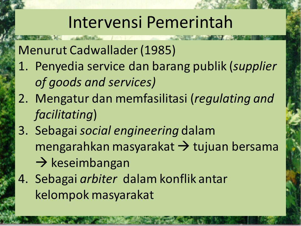 Intervensi Pemerintah Menurut Cadwallader (1985) 1.Penyedia service dan barang publik (supplier of goods and services) 2.Mengatur dan memfasilitasi (r